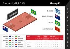 Basketkopp 2019 isometrisk domstol 3D Ställ in av nationsflaggagrupp F royaltyfri illustrationer