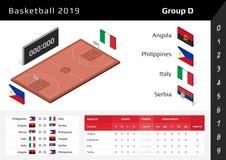 Basketkopp 2019 isometrisk domstol 3D Ställ in av nationsflaggagrupp D vektor illustrationer