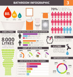Bathroom infographic elements Royalty Free Stock Image