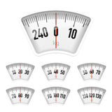 Bathroom scales dial. On white Stock Photography