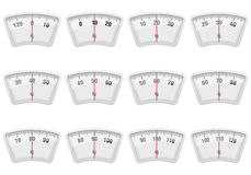 Bathroom scales display set Royalty Free Stock Photos