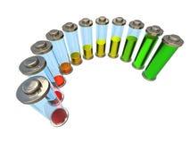 Batteriediagramm Stockbilder