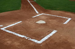 The Batters Box. Home plate and the baseball batters box Royalty Free Stock Photography
