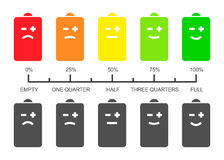 Battery level scale with smiley icons vector illustration