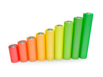 Battery Levels Royalty Free Stock Photo