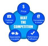 Batti la concorrenza Immagini Stock
