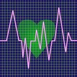 Battimento di cuore Immagine Stock
