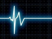 Battimento di cuore ECG Immagine Stock