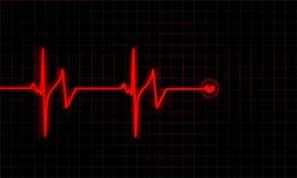 Battito cardiaco Immagine Stock Libera da Diritti