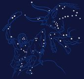 Battle of constellations Royalty Free Stock Photography