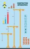 Bau Infographics-Elemente vektor abbildung