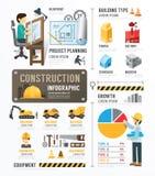 Bau-Schablonen-Design Infographic Konzeptvektor illust Stockfoto