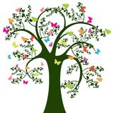 Baum und Basisrecheneinheit Lizenzfreie Stockfotografie