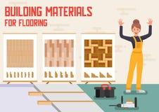 Baumaterialien für den Fußboden der Vektor-Anzeigen-Fahne vektor abbildung