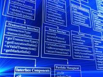 baza danych Obrazy Stock