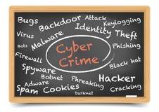 BB_CyberCrime Stock Image