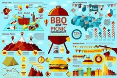 BBQ和野餐infographics -食物,第4 7月 免版税库存照片