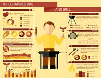 Bbq Grill Infographics. Set with food cooking symbols and charts vector illustration Royalty Free Stock Image
