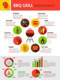 BBQ Grill Vlakke Infographic Royalty-vrije Stock Fotografie