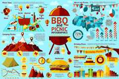 BBQ and Picnic infographics - food, 4th of July Royalty Free Stock Photo