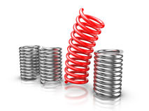 Be different - Springs Stock Photography