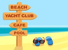 Free Beach Sign Royalty Free Stock Images - 19313909