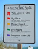 Beach warning flags sign. Against a blue sky stock photo