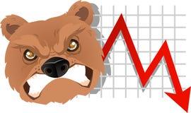 Bear economy business chart Royalty Free Stock Photo