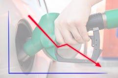 Bearish oil and petroleum Stock Images