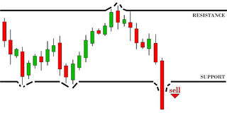 Bearish trend. Candlestick graph for bearish trend. Break the support level Stock Photography