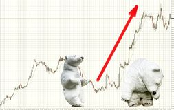 Bears in Forex. The bull market. Bears in forex. Candlestick on a light background with a grid. Red arrow shows the direction of price growth. The bull market Stock Image