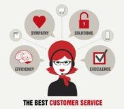 beautiful customer service Στοκ Εικόνα