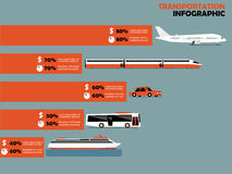 Beautiful design of transportation info-graphic including air plane Stock Photos