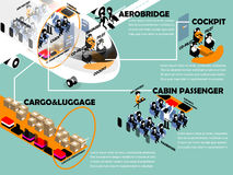 Beautiful info graphic isometric cross section design of air plane. And aviation personnel consist of pilot, co-pilot, engineer in cockpit and air hostess, air Royalty Free Stock Photos