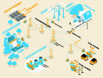 Beautiful isometric design of electricity power system and electricity distribution Stock Image