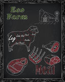 Beautiful sheep and cutting meat scheme Royalty Free Stock Photo