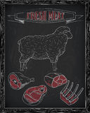 Beautiful sheep and cutting meat scheme Royalty Free Stock Images