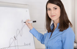 Beautiful smiling business woman explain break even point. Beautiful smiling business woman explain break even point on a flip chart making graphic curves stock photos