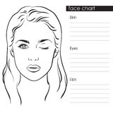 Beautiful Woman Portrait. Face Chart Makeup Artist Blank Template. Vector Illustration. Royalty Free Stock Photography