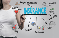 Beautiful woman writing Insurance concept. Light gray background.  Stock Photography