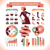 Beautiful Women's Infographic & Symbols Stock Photography