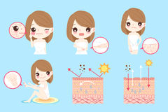 Beauty cartoon woman. With skin care concept Stock Photography