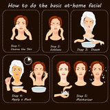 Beauty facial procedures vector info graphic. Face care. Stock Image