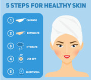 Beauty infographics for woman. Five steps  healthy skin. Beauty infographics for woman and girls. Healthy skin in five steps Royalty Free Stock Photos