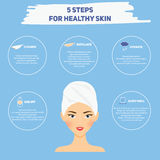 Beauty infographics for woman. Five steps for healthy skin. Beauty infographics for woman and girls. Five steps for healthy ski Royalty Free Stock Images