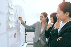 Beauty office worker team having meeting. Attractive beauty office worker team having meeting on whiteboard and looking at report content thinking how to Royalty Free Stock Image