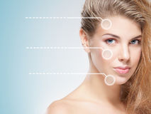 Beauty portrait of young attractive woman Royalty Free Stock Photo