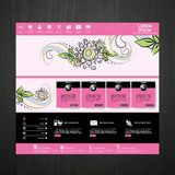Beauty website template Royalty Free Stock Photography