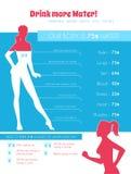 Beba mais água cada dia Imagem de Stock