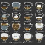 Bebidas diferentes do café para o menu do restaurante Fotografia de Stock Royalty Free